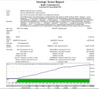 Forex Expert Advisor For Sale(Profitable FX Trading Robot)