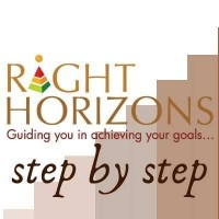 Financial Planning Services | Best Financial Advisor | Right Horizons