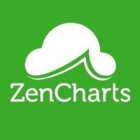 ZenCharts