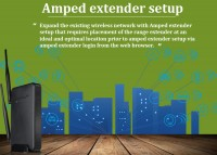 How do I access my Amped Wireless Router?