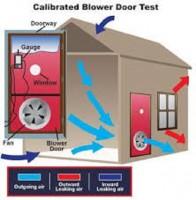 Blower Door Tester