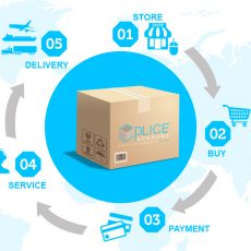 Splice Packages