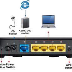 Router.asus.com | asus router | asusrouter.com login